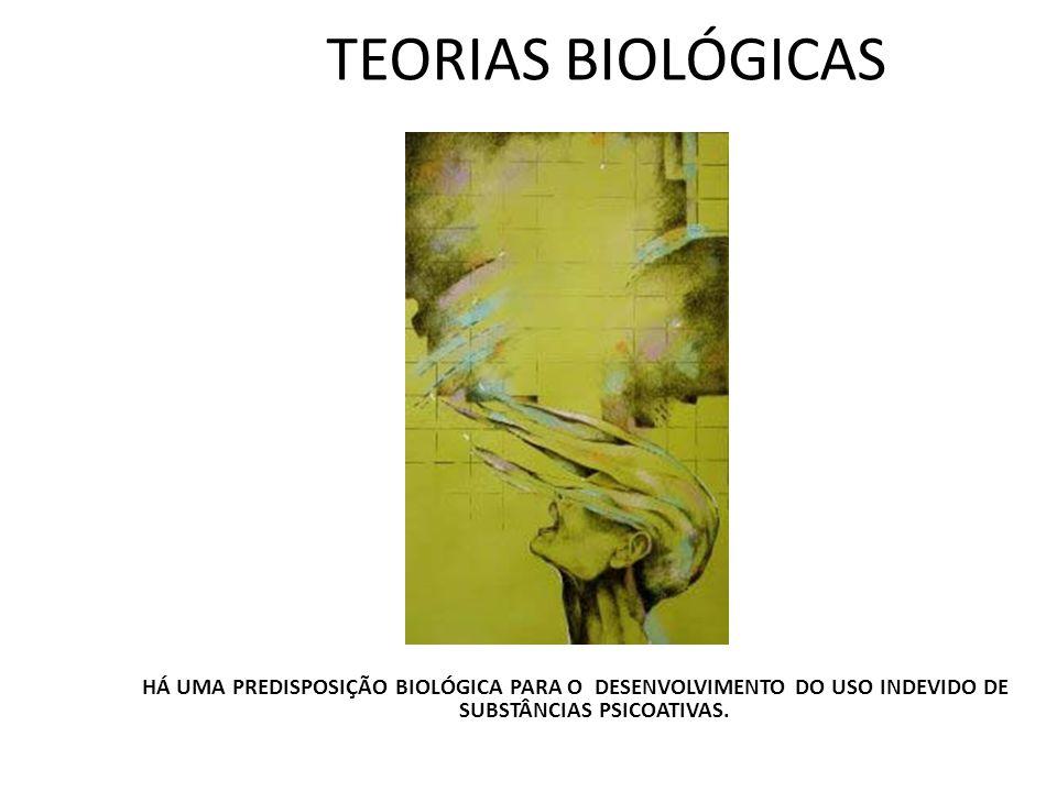 TEORIAS BIOLÓGICAS T.