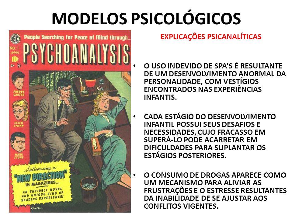 EXPLICAÇÕES PSICANALÍTICAS