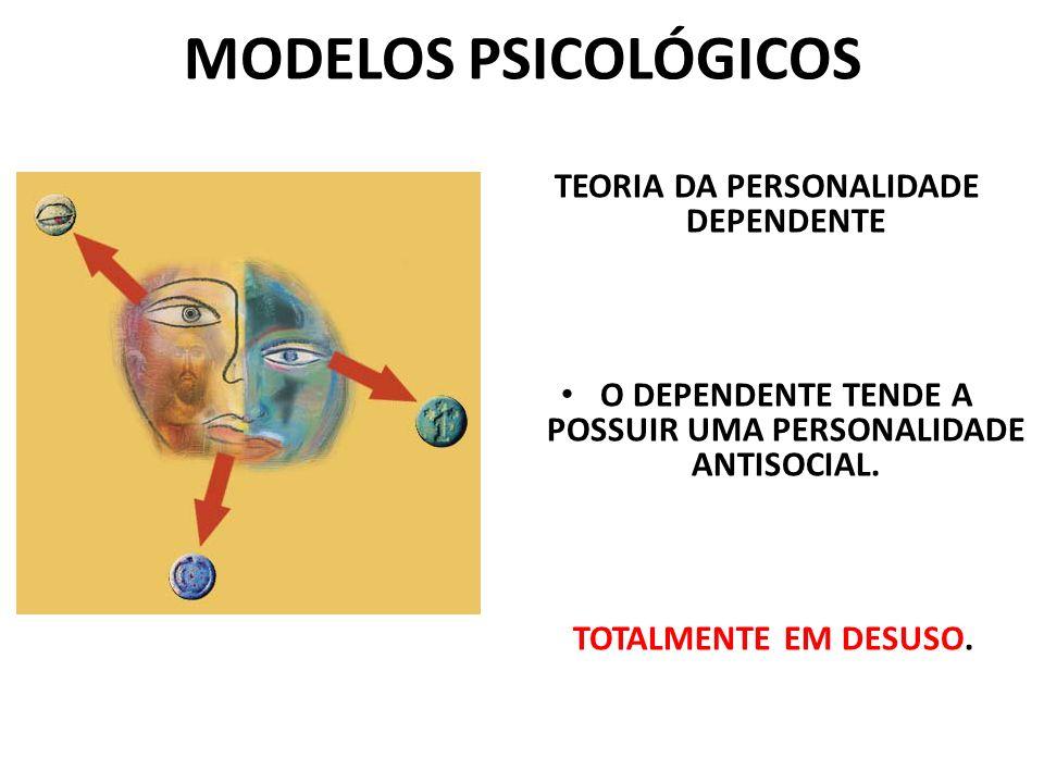 MODELOS PSICOLÓGICOS TEORIA DA PERSONALIDADE DEPENDENTE