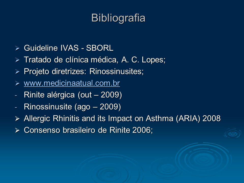 Bibliografia Guideline IVAS - SBORL