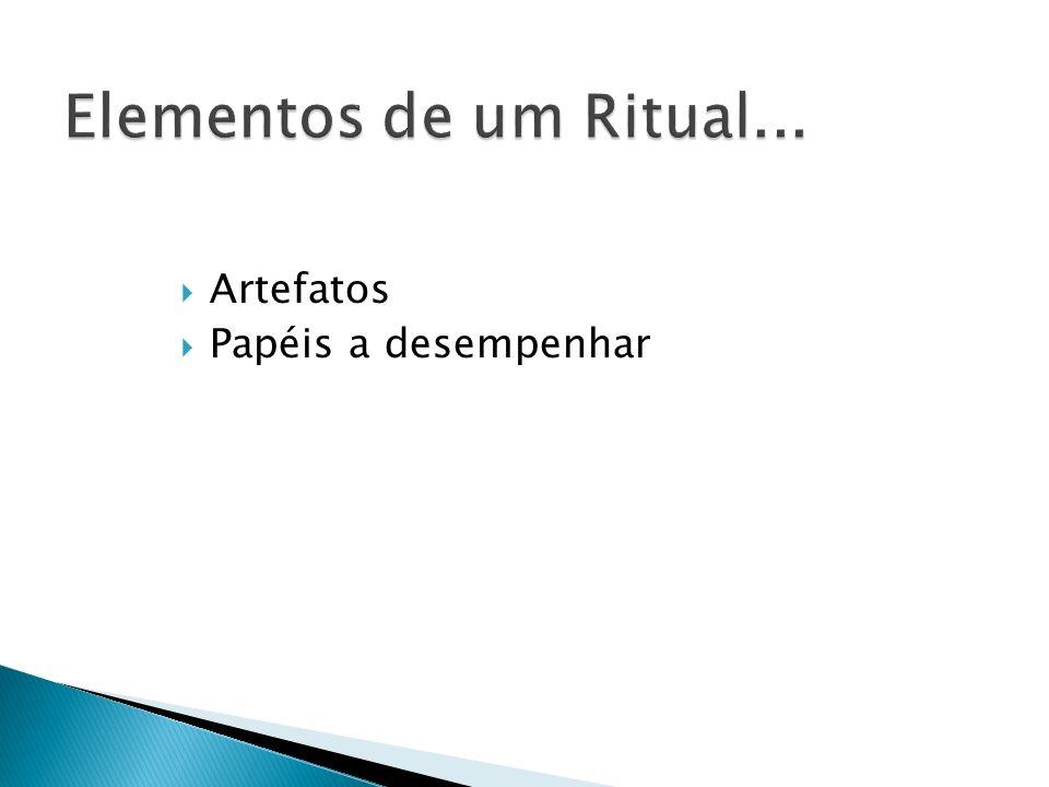 Elementos de um Ritual... Artefatos Papéis a desempenhar