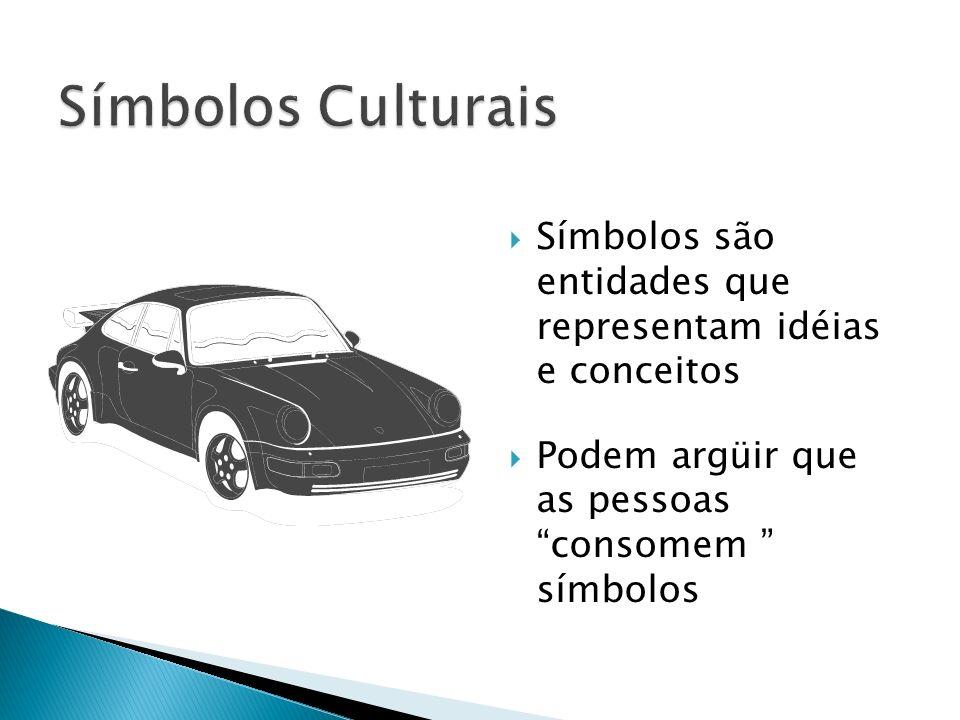 Símbolos Culturais Símbolos são entidades que representam idéias e conceitos.