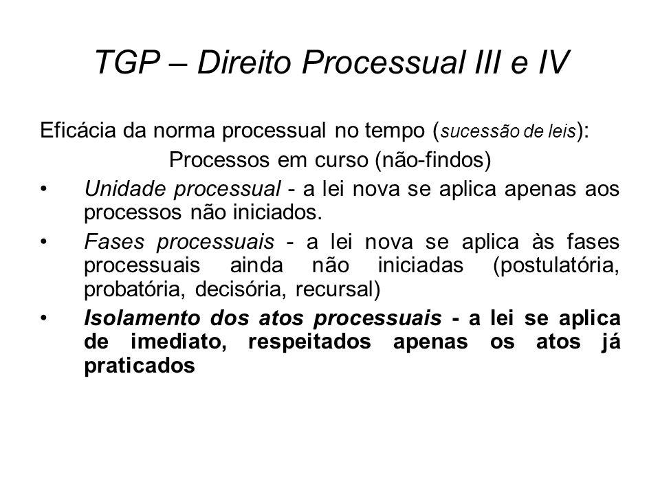 TGP – Direito Processual III e IV