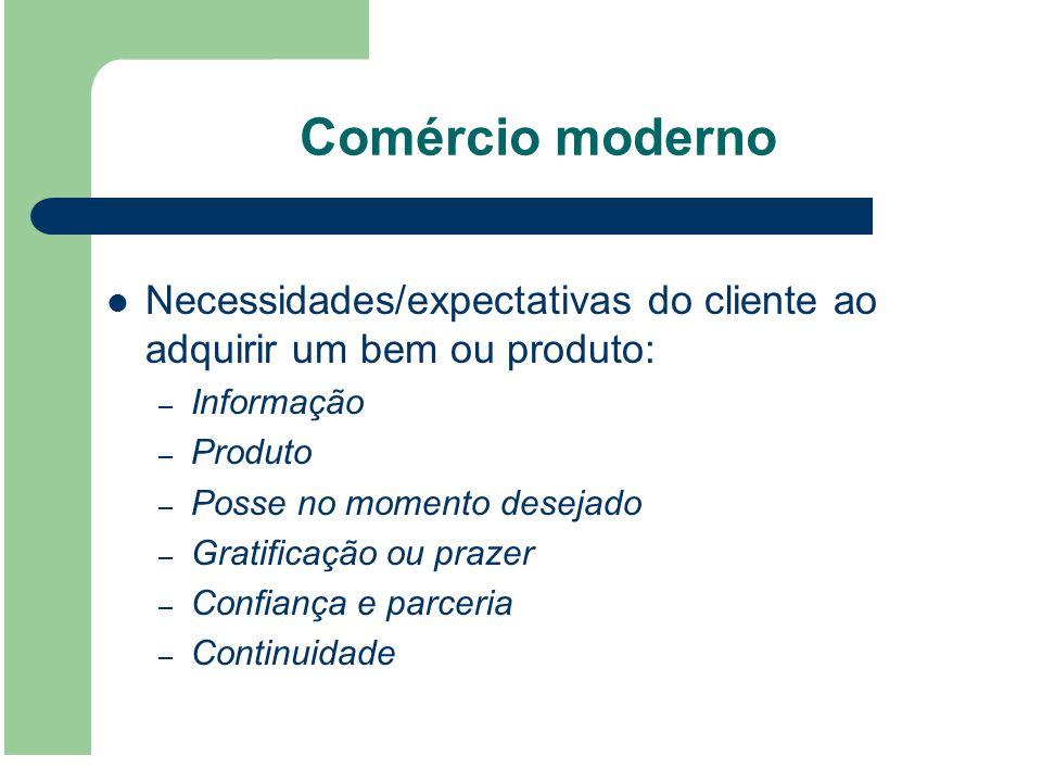 Comércio moderno Necessidades/expectativas do cliente ao adquirir um bem ou produto: Informação. Produto.
