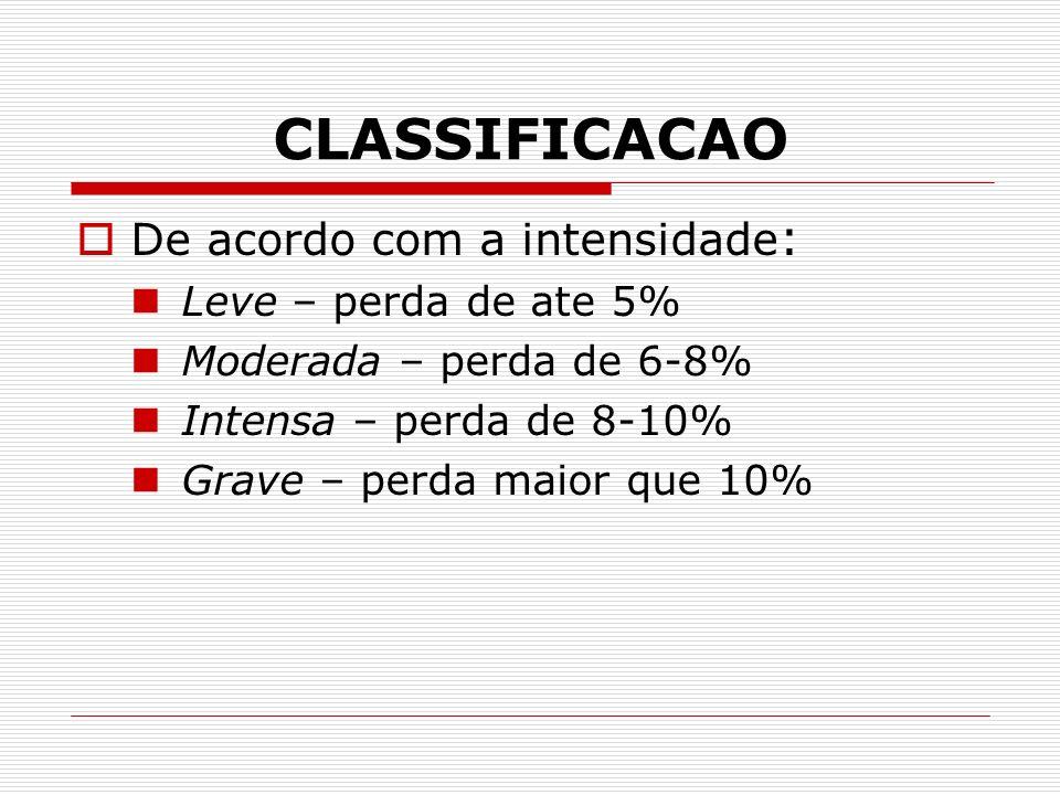 CLASSIFICACAO De acordo com a intensidade: Leve – perda de ate 5%