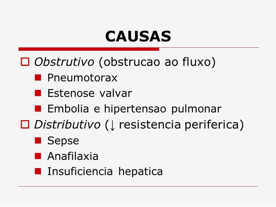 CAUSAS Obstrutivo (obstrucao ao fluxo)