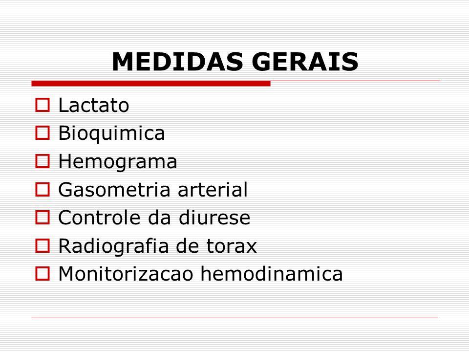 MEDIDAS GERAIS Lactato Bioquimica Hemograma Gasometria arterial