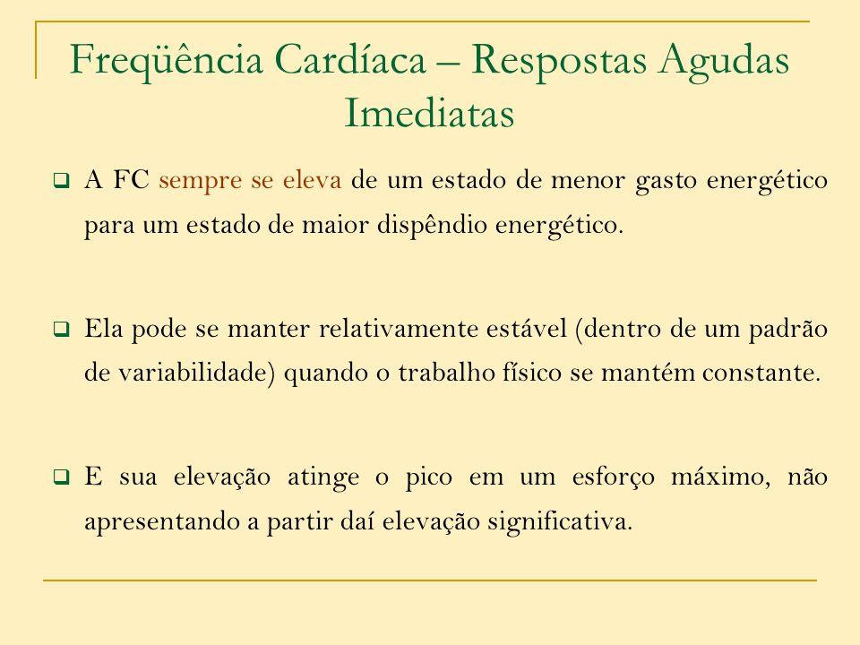 Freqüência Cardíaca – Respostas Agudas Imediatas