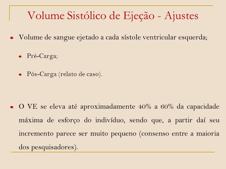 Volume Sistólico de Ejeção - Ajustes