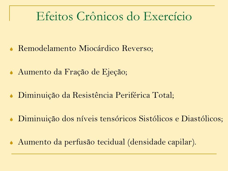 Efeitos Crônicos do Exercício
