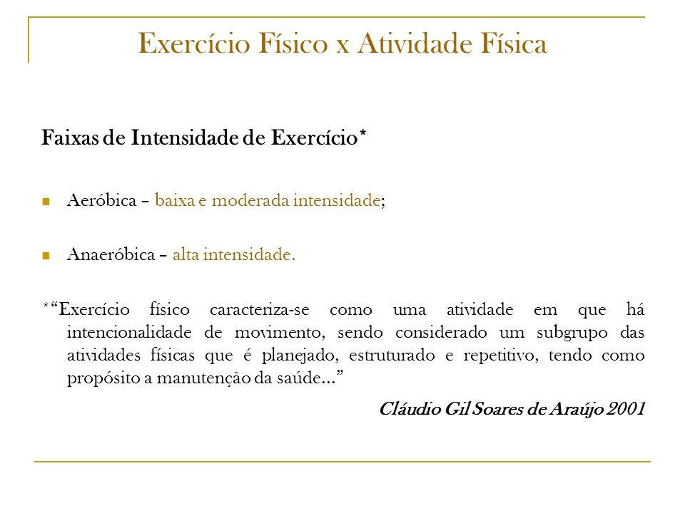 Exercício Físico x Atividade Física