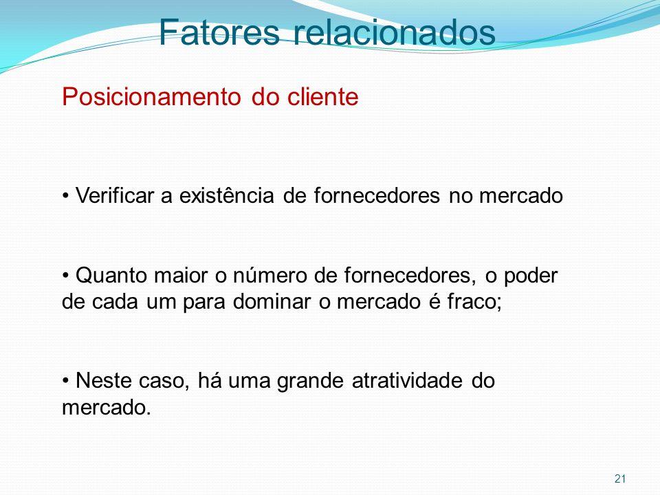 Fatores relacionados Posicionamento do cliente