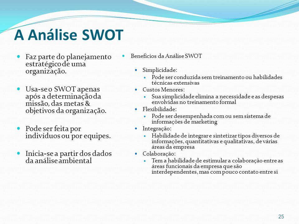 A Análise SWOTFaz parte do planejamento estratégico de uma organização.
