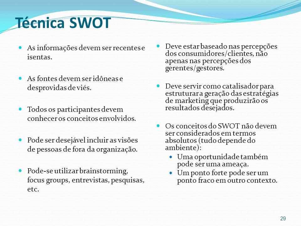 Técnica SWOT As informações devem ser recentes e isentas.