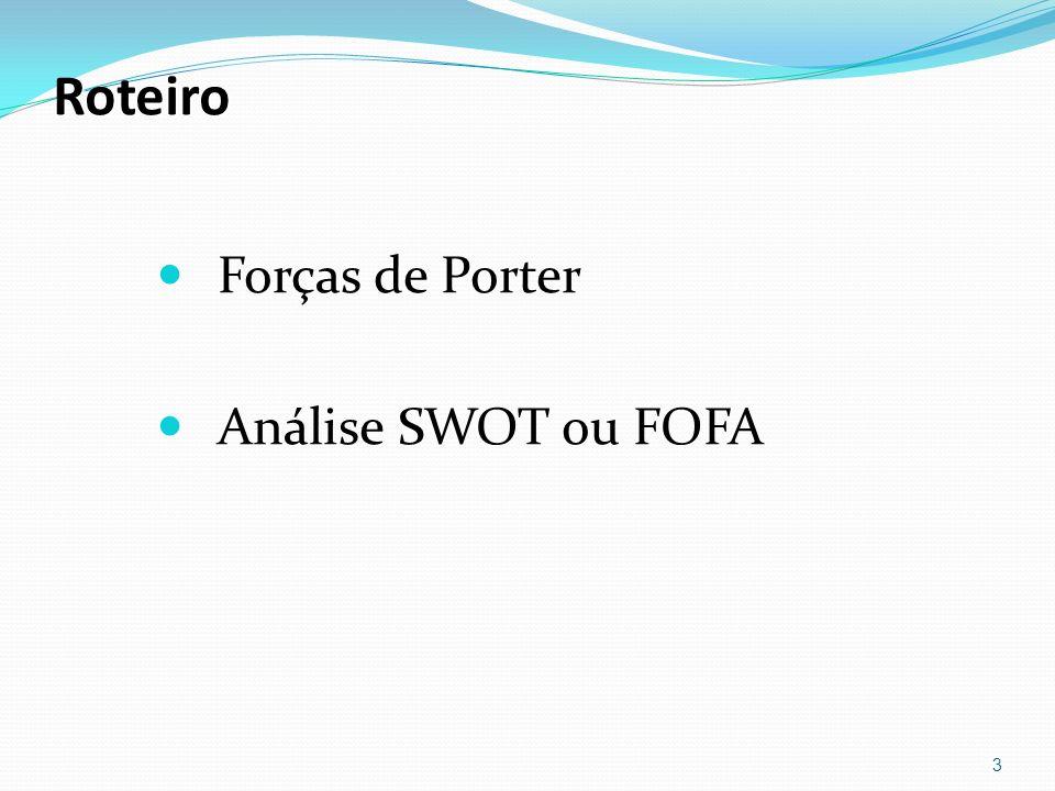 Roteiro Forças de Porter Análise SWOT ou FOFA
