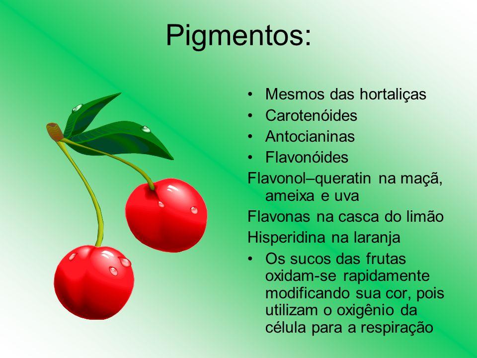 Pigmentos: Mesmos das hortaliças Carotenóides Antocianinas Flavonóides