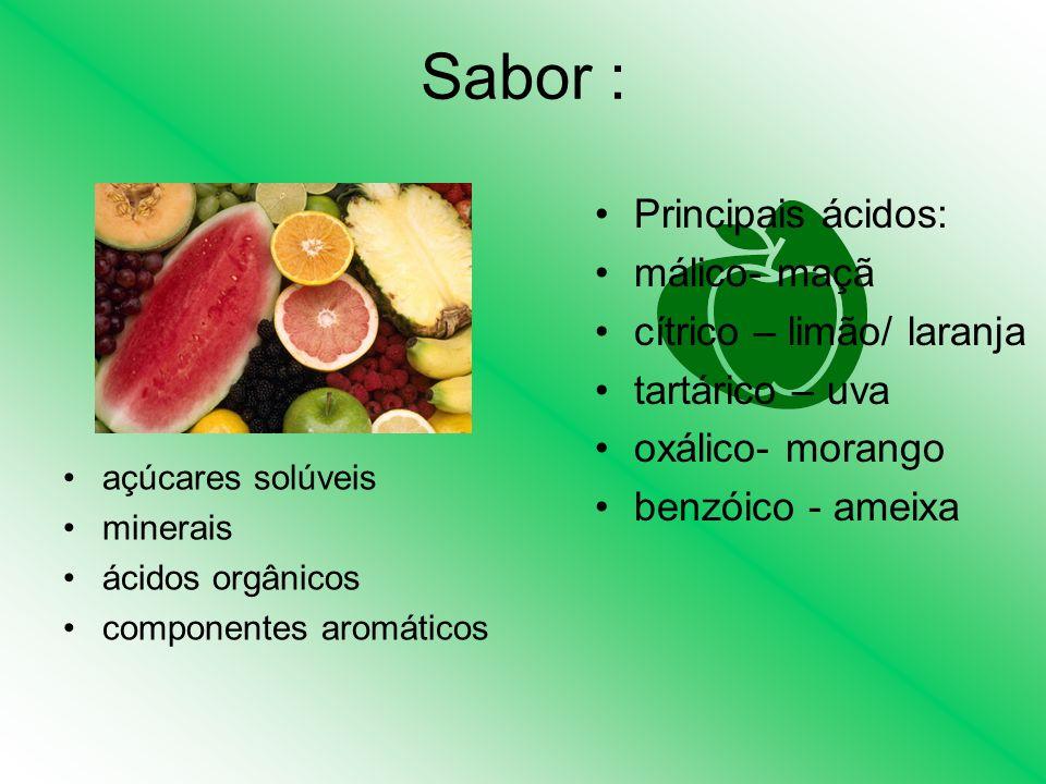 Sabor : Principais ácidos: málico- maçã cítrico – limão/ laranja