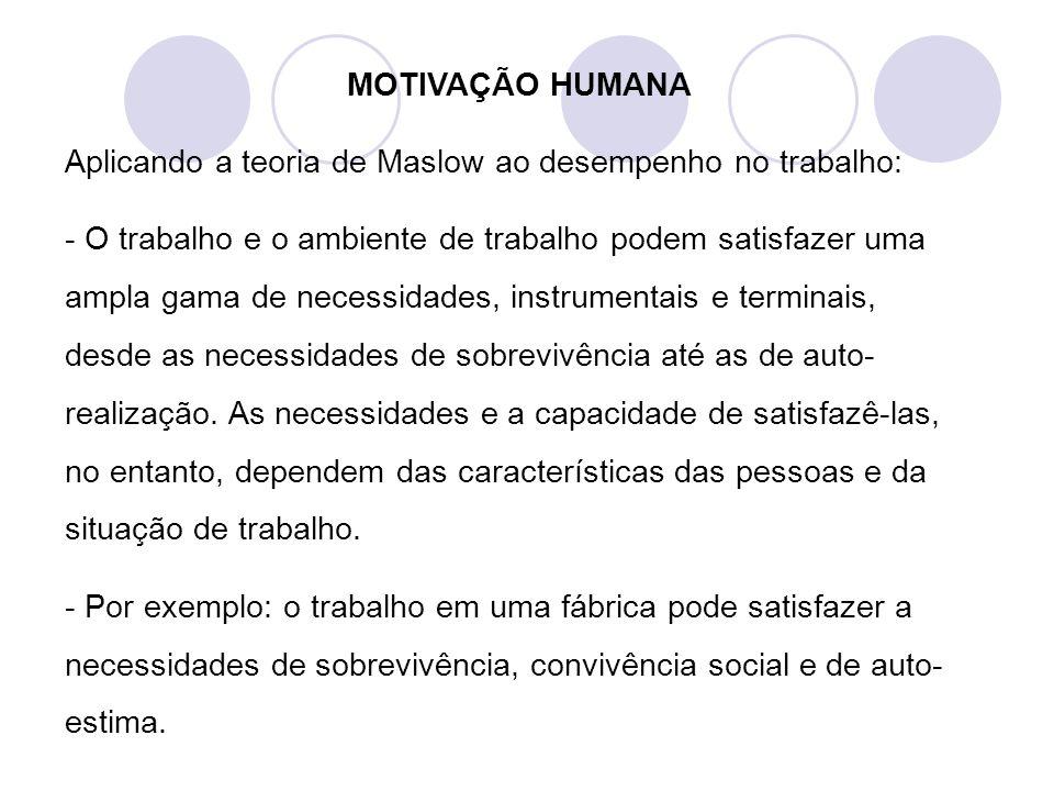MOTIVAÇÃO HUMANA Aplicando a teoria de Maslow ao desempenho no trabalho: