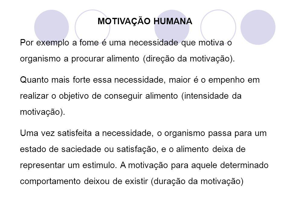 MOTIVAÇÃO HUMANA Por exemplo a fome é uma necessidade que motiva o organismo a procurar alimento (direção da motivação).