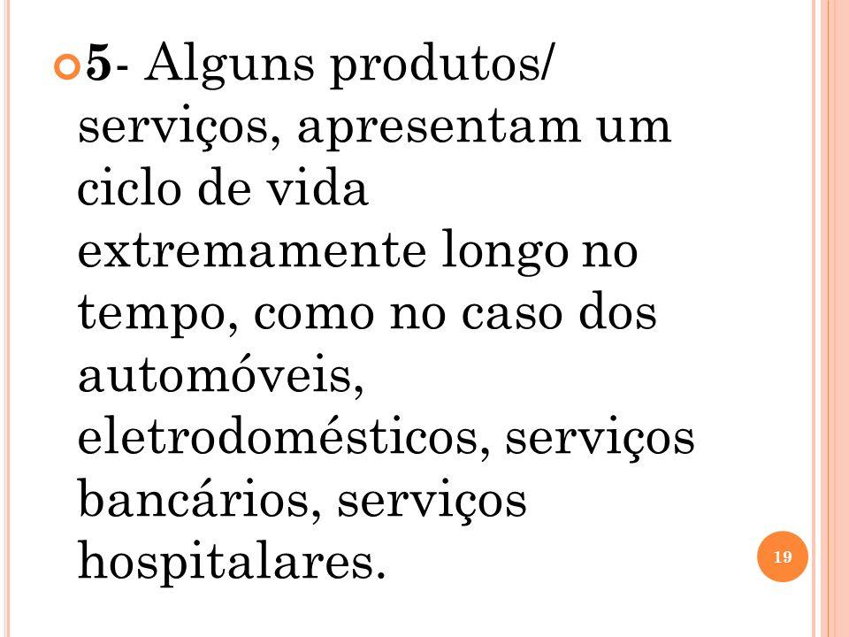 5- Alguns produtos/ serviços, apresentam um ciclo de vida extremamente longo no tempo, como no caso dos automóveis, eletrodomésticos, serviços bancários, serviços hospitalares.