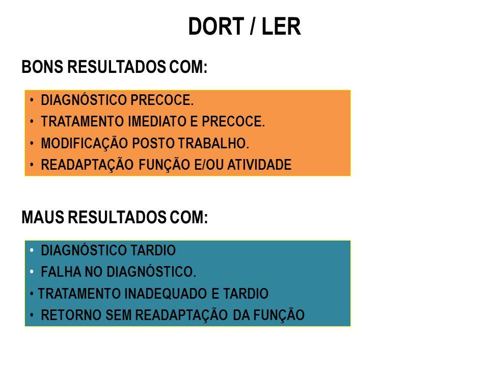 DORT / LER BONS RESULTADOS COM: MAUS RESULTADOS COM: