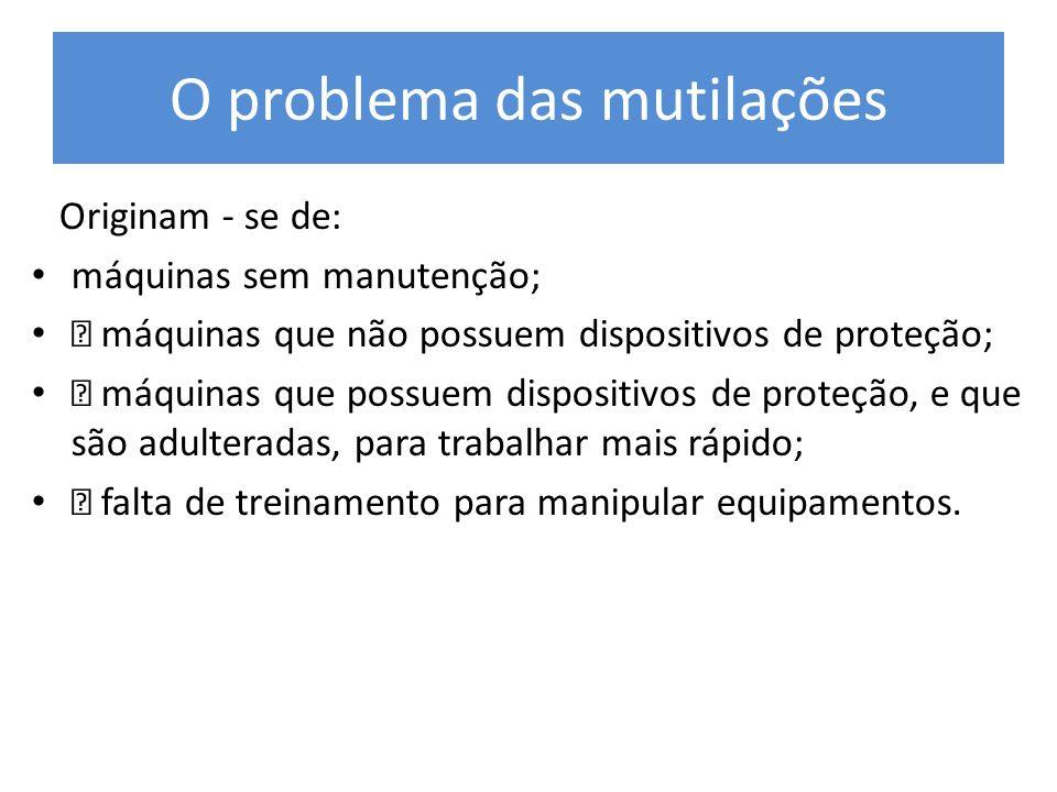 O problema das mutilações