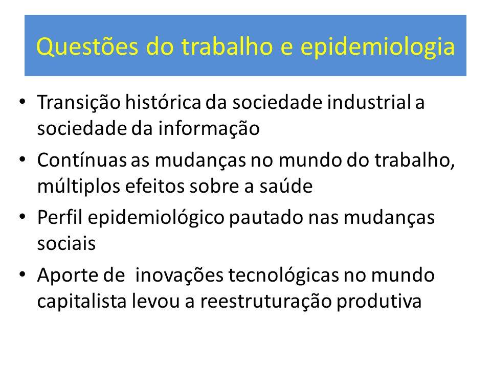 Questões do trabalho e epidemiologia
