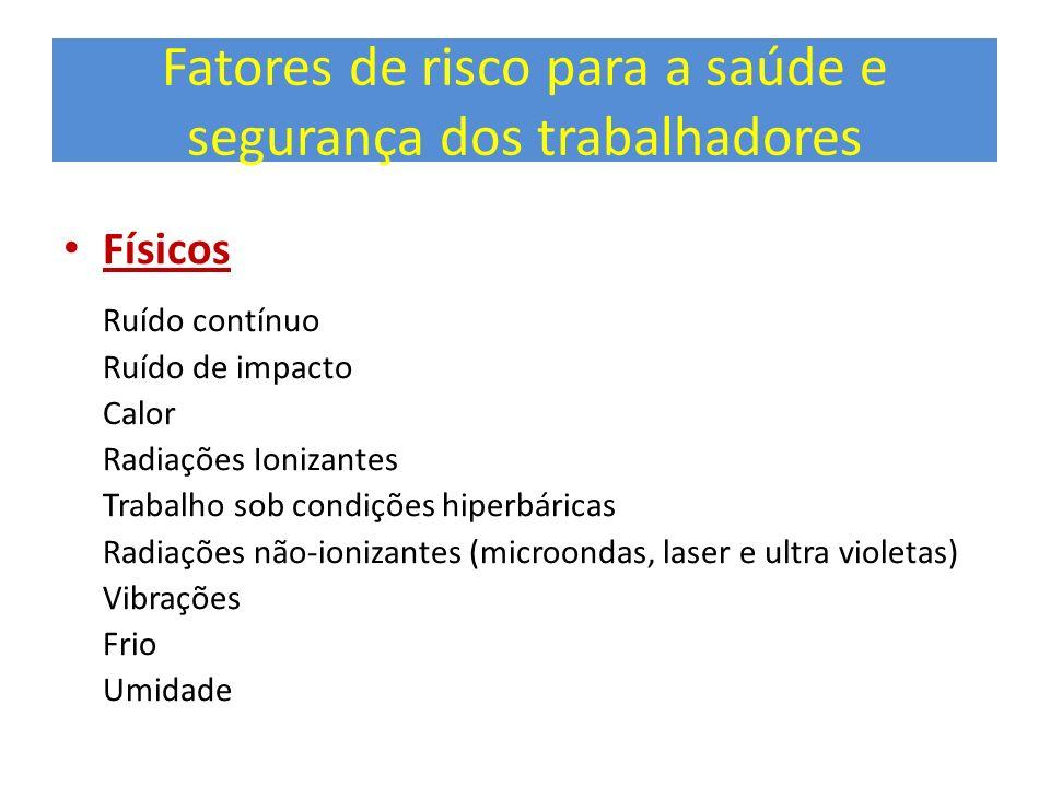 Fatores de risco para a saúde e segurança dos trabalhadores