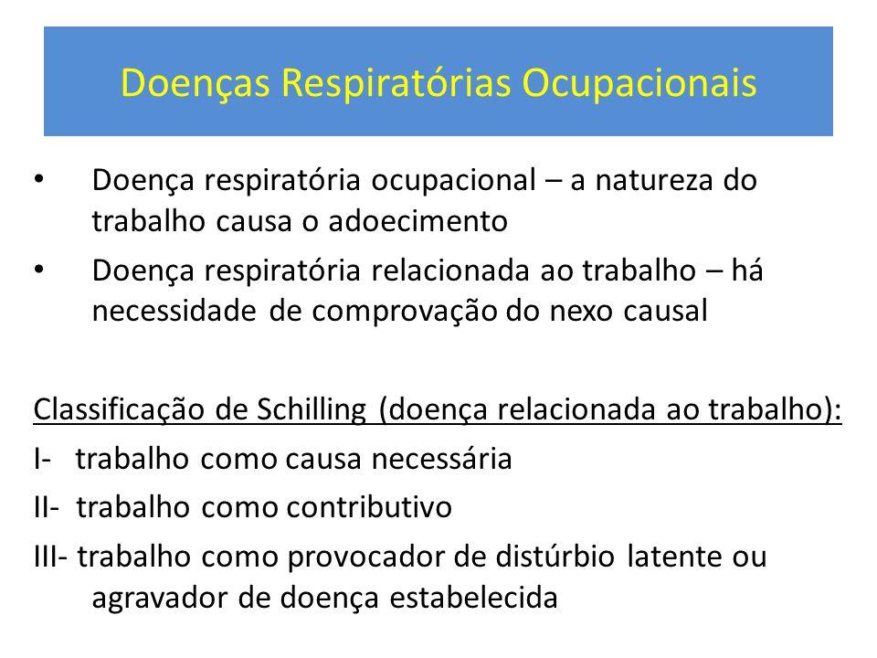 Doenças Respiratórias Ocupacionais