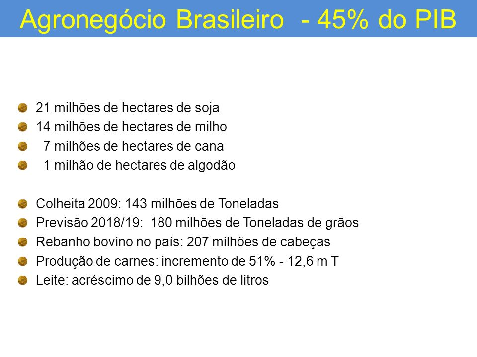 Agronegócio Brasileiro - 45% do PIB