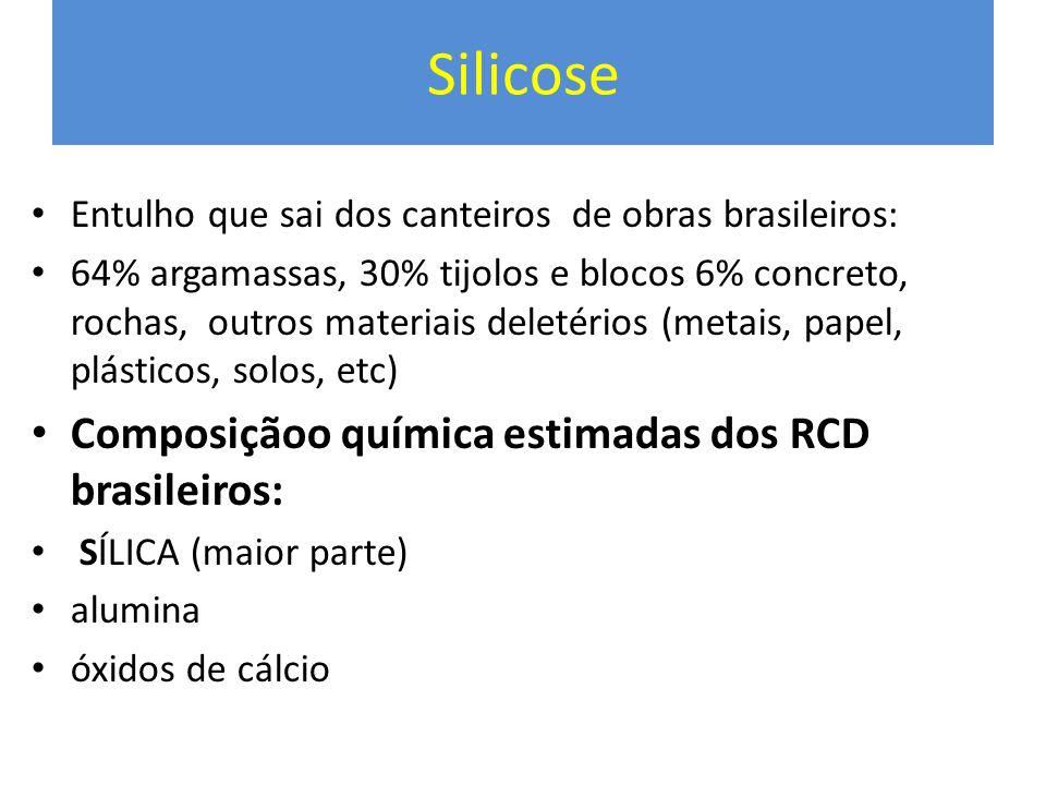 Silicose Composiçãoo química estimadas dos RCD brasileiros: