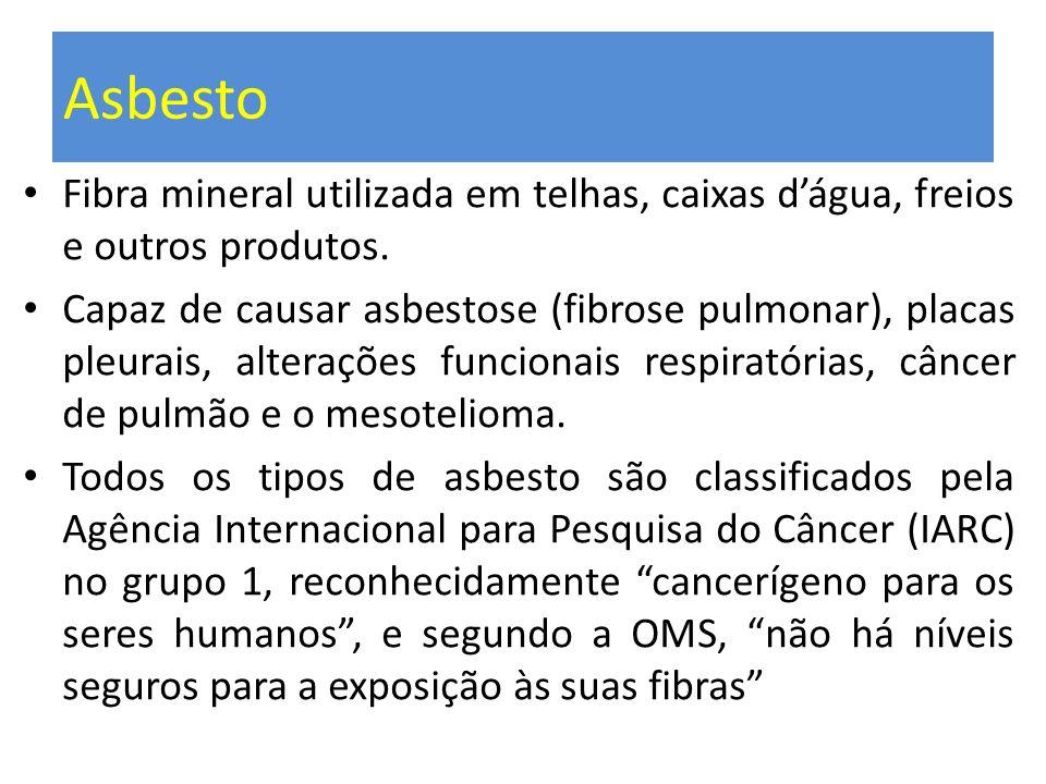 Asbesto Fibra mineral utilizada em telhas, caixas d'água, freios e outros produtos.