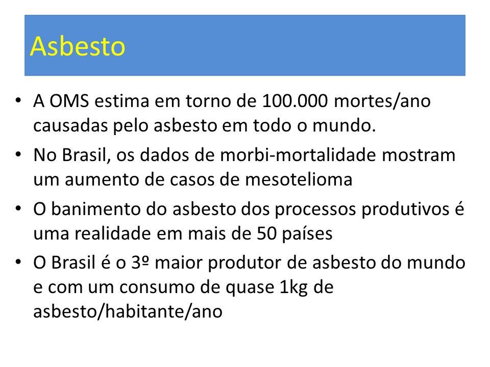 Asbesto A OMS estima em torno de 100.000 mortes/ano causadas pelo asbesto em todo o mundo.