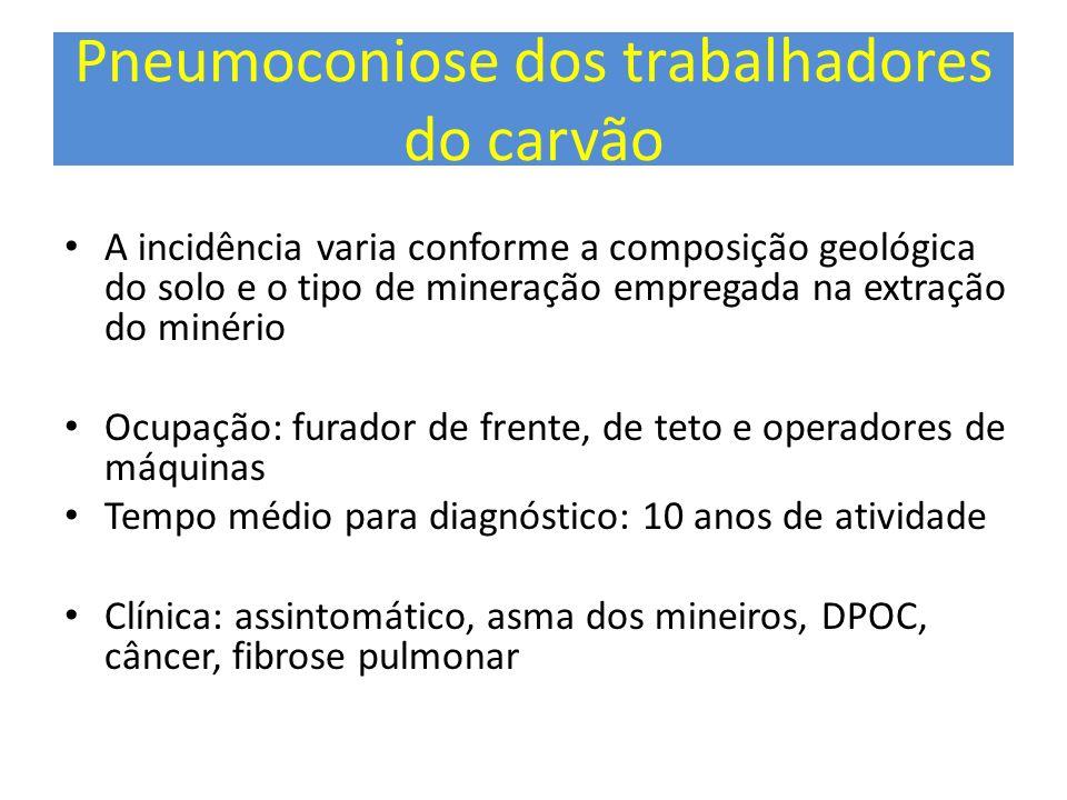 Pneumoconiose dos trabalhadores do carvão