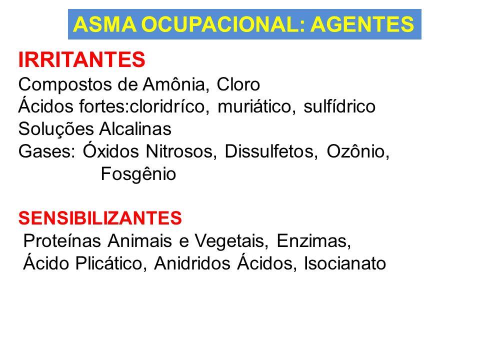 ASMA OCUPACIONAL: AGENTES