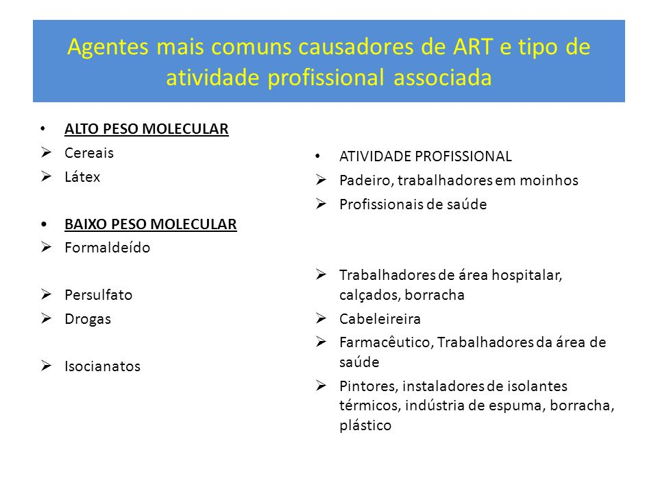 Agentes mais comuns causadores de ART e tipo de atividade profissional associada