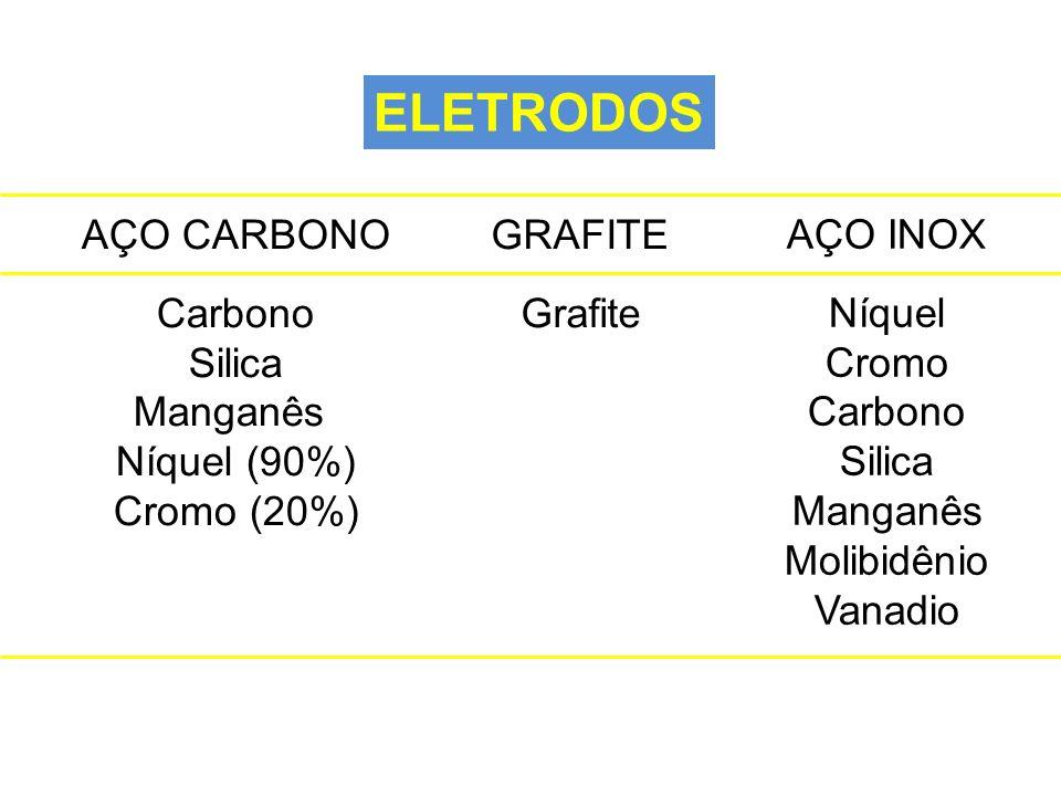 ELETRODOS AÇO CARBONO Carbono Silica Manganês Níquel (90%) Cromo (20%)