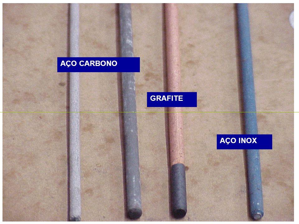 AÇO CARBONO GRAFITE AÇO INOX