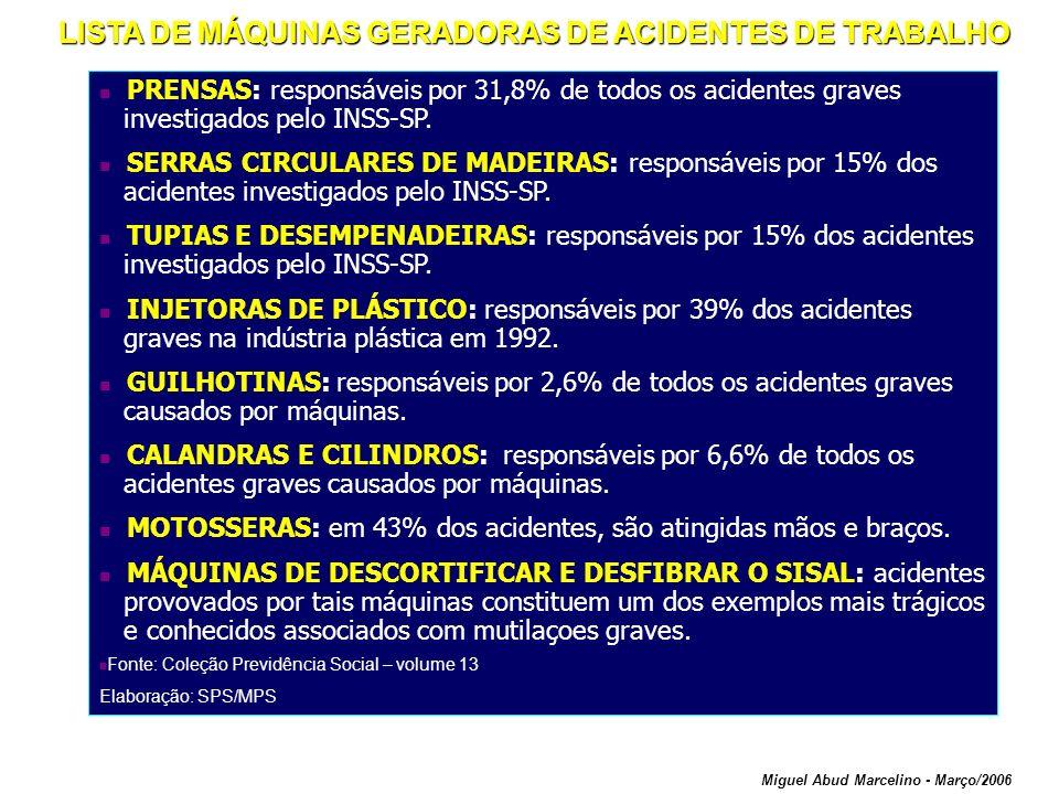 LISTA DE MÁQUINAS GERADORAS DE ACIDENTES DE TRABALHO