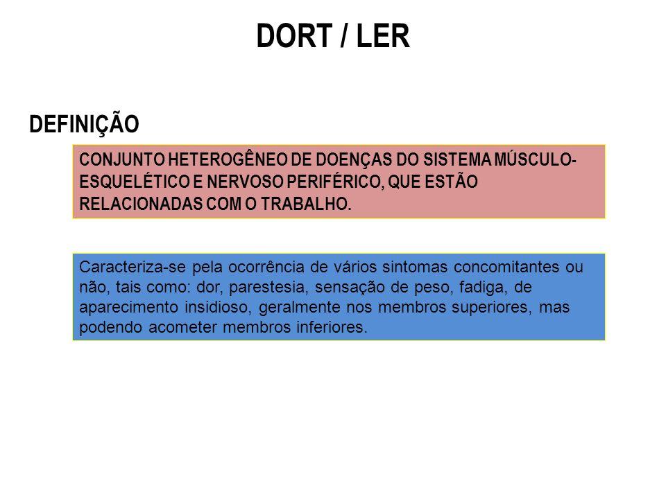 DORT / LER Fundamentação Legal = Instrução Normativa INSS/DC no 98, de 05.12. 2003. DEFINIÇÃO.