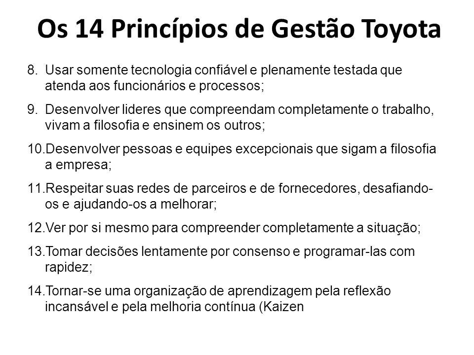 Os 14 Princípios de Gestão Toyota