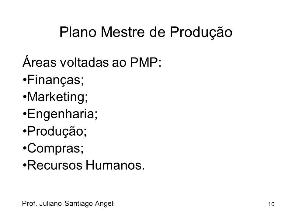 Plano Mestre de Produção