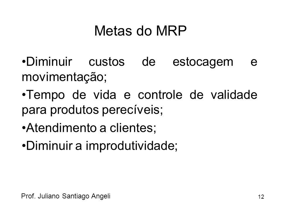 Metas do MRP Diminuir custos de estocagem e movimentação;