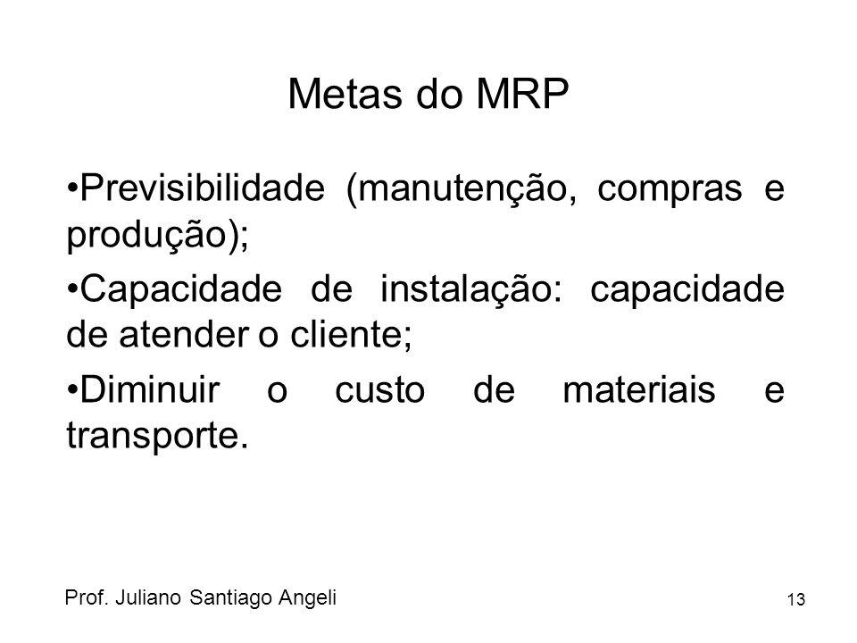 Metas do MRP Previsibilidade (manutenção, compras e produção);
