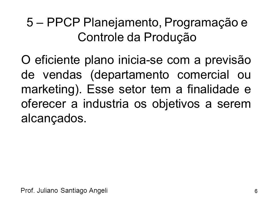 5 – PPCP Planejamento, Programação e Controle da Produção