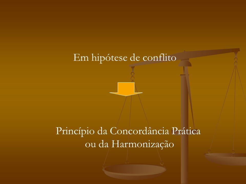 Princípio da Concordância Prática