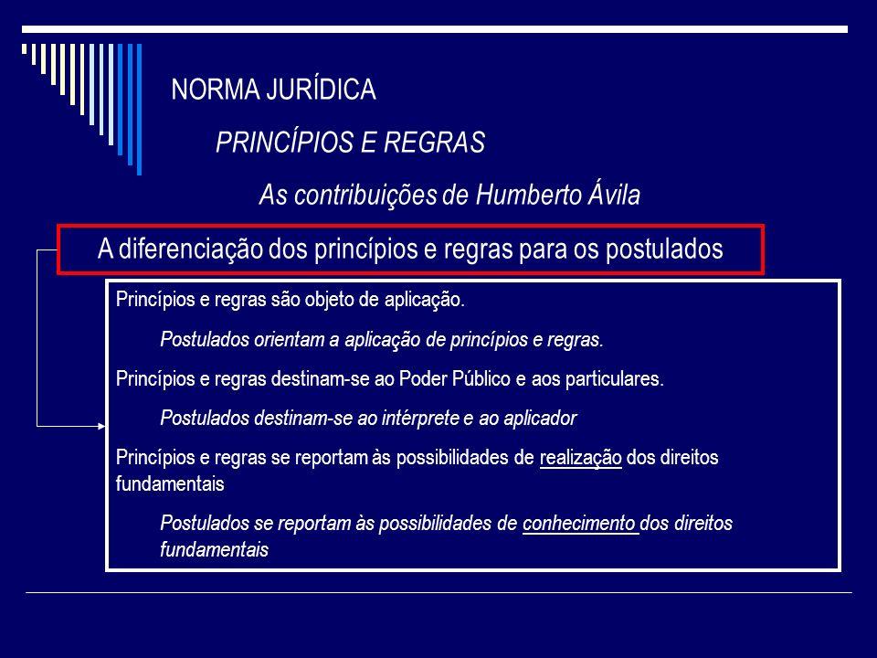 A diferenciação dos princípios e regras para os postulados