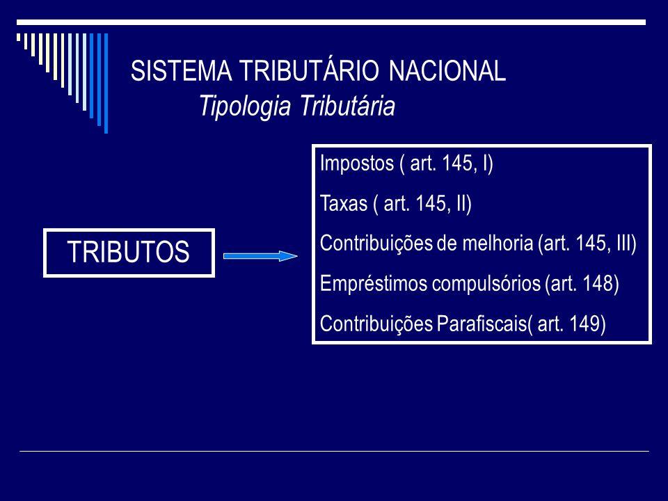 TRIBUTOS SISTEMA TRIBUTÁRIO NACIONAL Tipologia Tributária