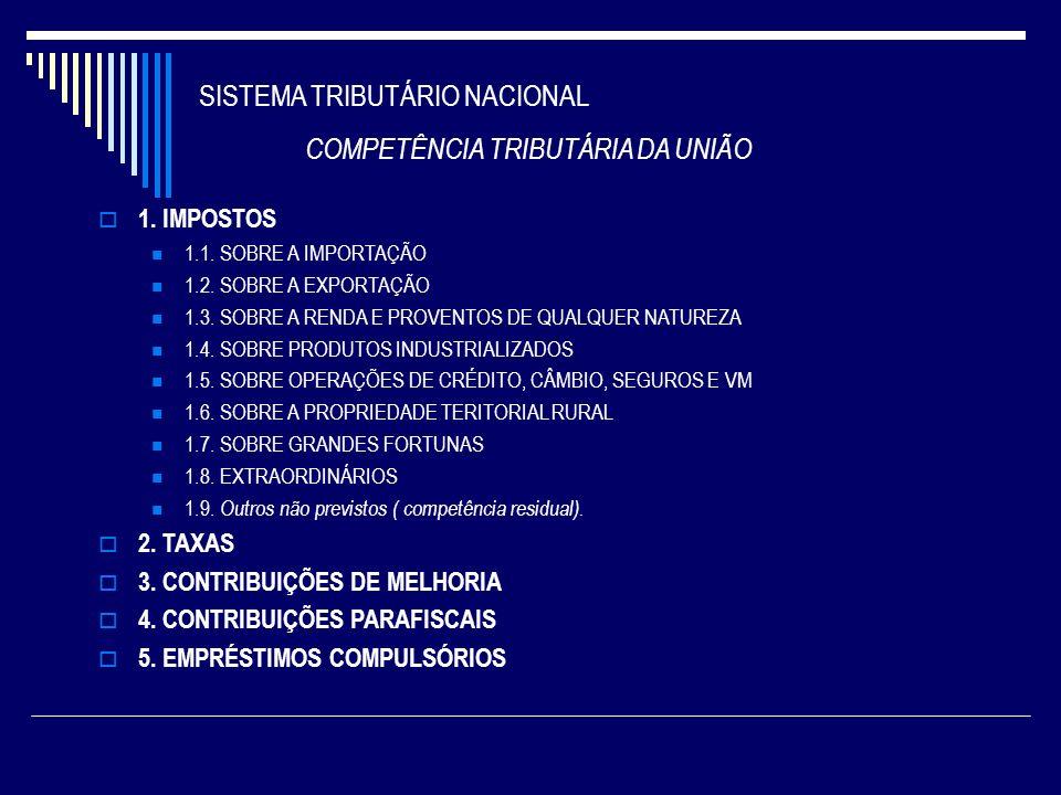 SISTEMA TRIBUTÁRIO NACIONAL COMPETÊNCIA TRIBUTÁRIA DA UNIÃO
