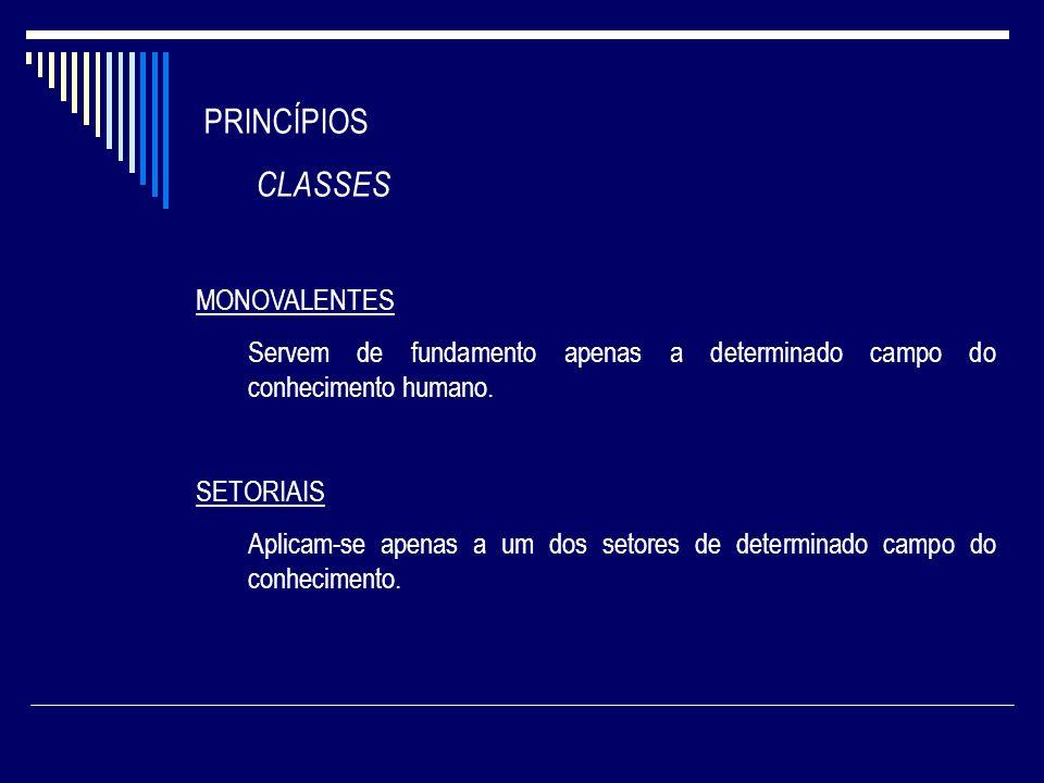 PRINCÍPIOS CLASSES MONOVALENTES